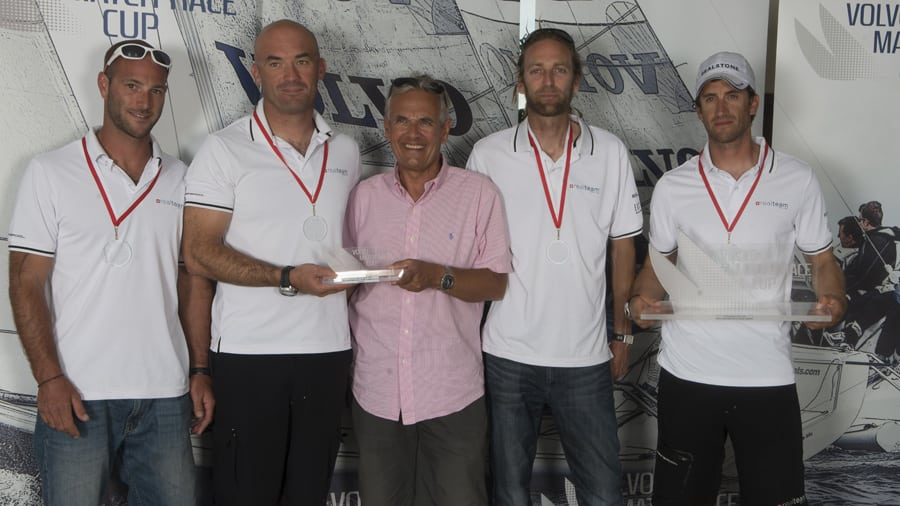 Realteam wins Swiss Match Racing Championships
